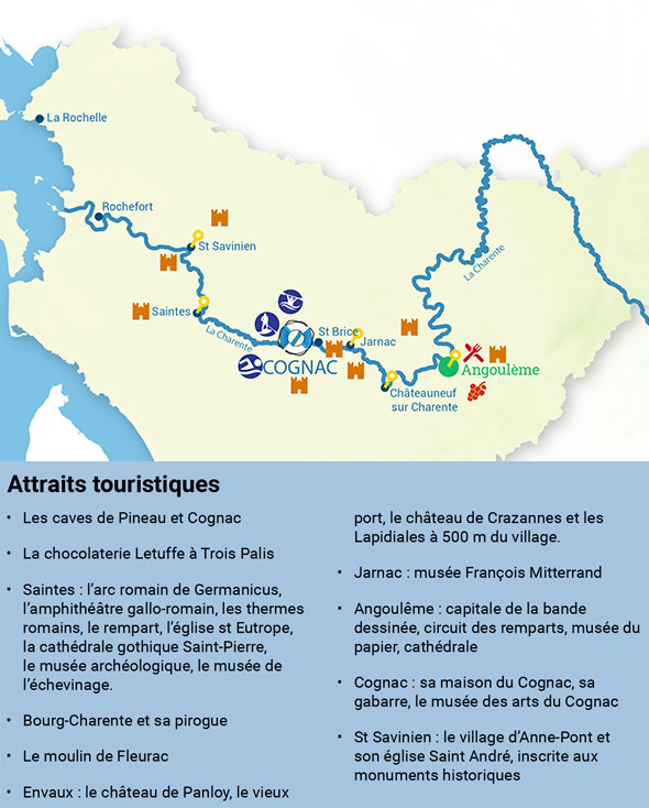 Attraits touristiques en Charente