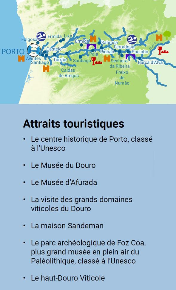 Attraits touristiques au Portugal
