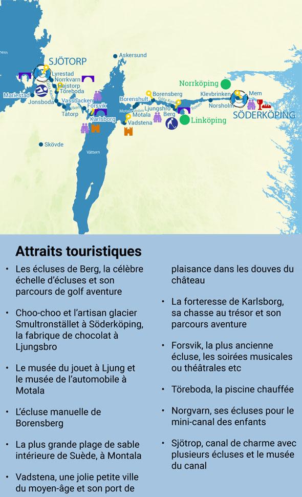 Attraits touristiques en Suède